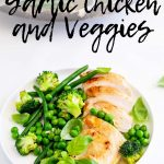 plate of chicken and vegetables wit text at the top